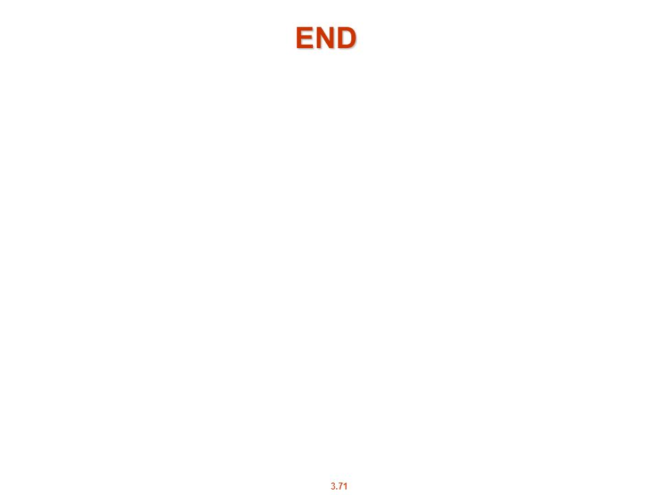 3.71 END