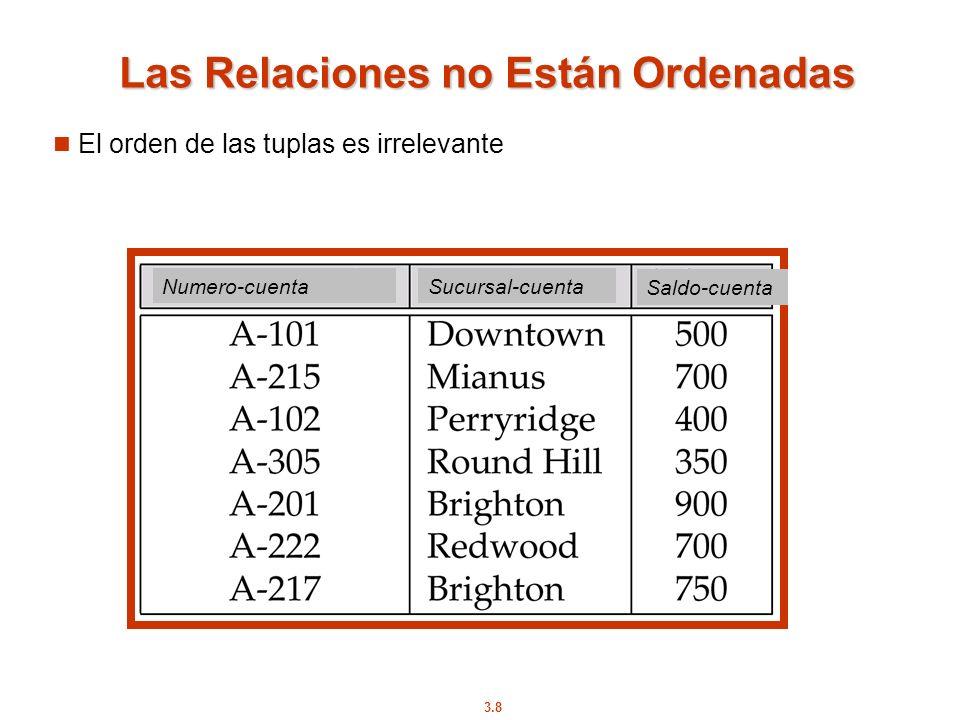 3.8 Las Relaciones no Están Ordenadas El orden de las tuplas es irrelevante Numero-cuentaSucursal-cuenta Saldo-cuenta