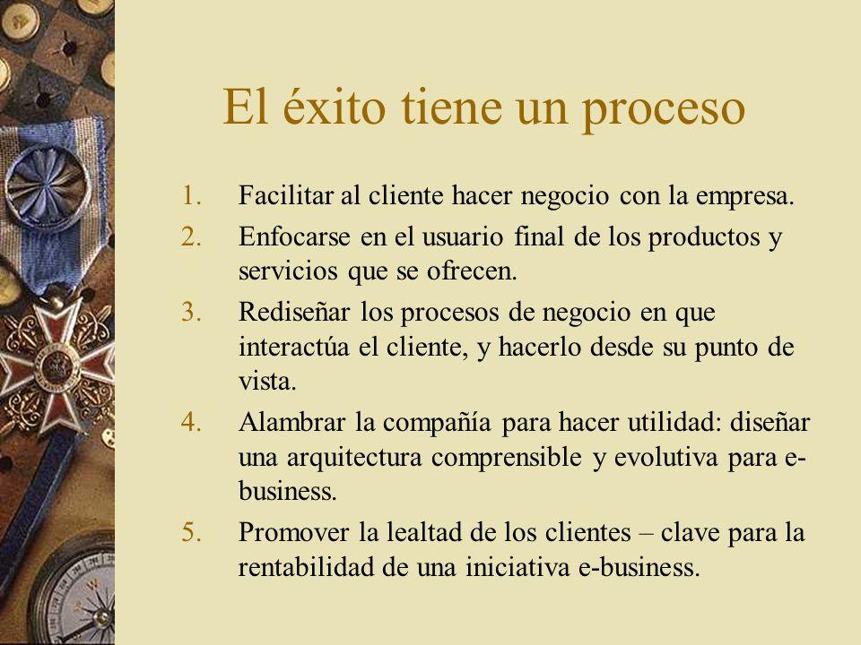 El éxito tiene un proceso 1.Facilitar al cliente hacer negocio con la empresa. 2.Enfocarse en el usuario final de los productos y servicios que se ofr