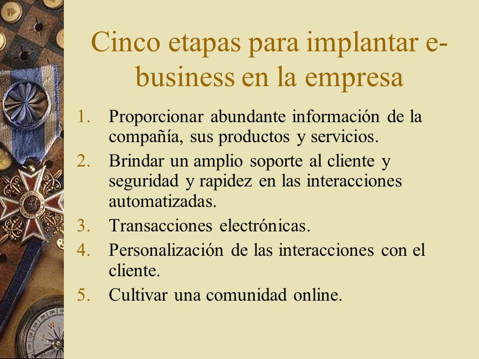 Cinco etapas para implantar e- business en la empresa 1.Proporcionar abundante información de la compañía, sus productos y servicios. 2.Brindar un amp