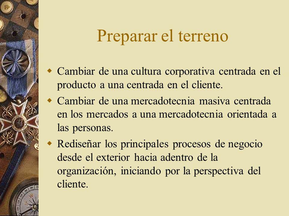 Preparar el terreno Cambiar de una cultura corporativa centrada en el producto a una centrada en el cliente. Cambiar de una mercadotecnia masiva centr