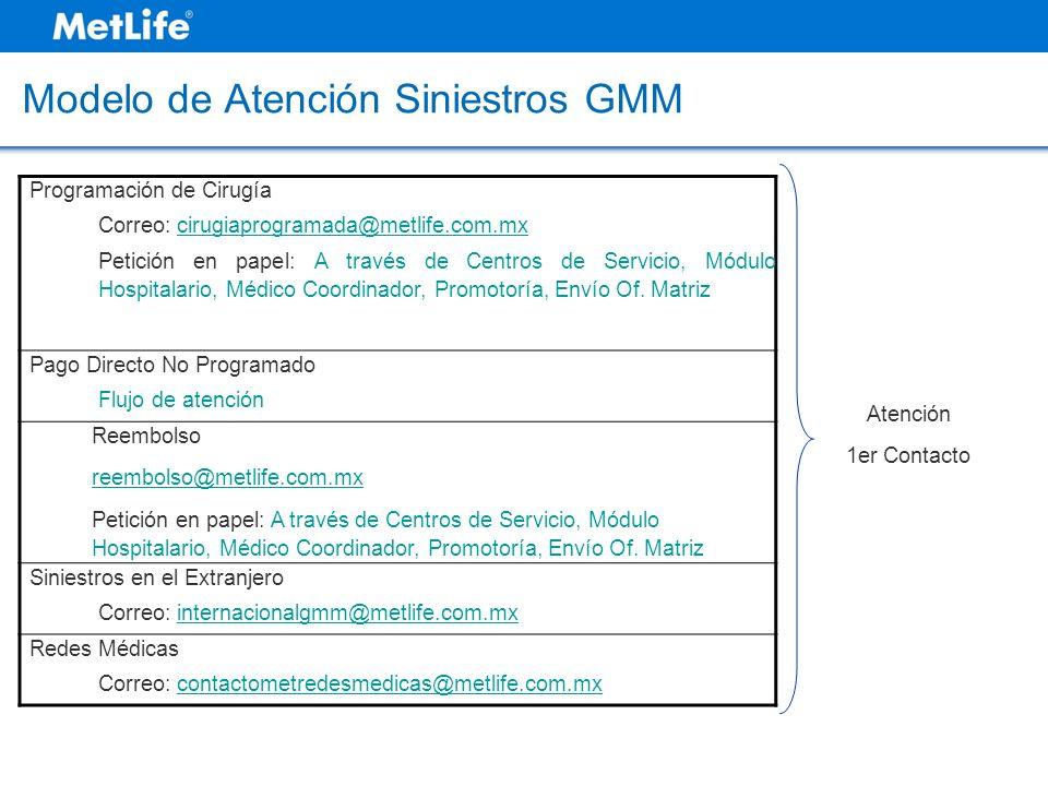 Modelo de Atención Siniestros GMM Atención 1er Contacto Programación de Cirugía Correo: cirugiaprogramada@metlife.com.mxcirugiaprogramada@metlife.com.