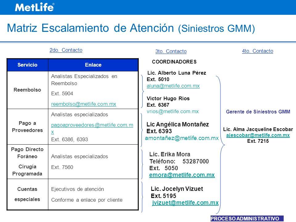 Matriz Escalamiento de Atención (Siniestros GMM) ServicioEnlace Reembolso Analistas Especializados en Reembolso Ext. 5904 reembolso@metlife.com.mx Pag