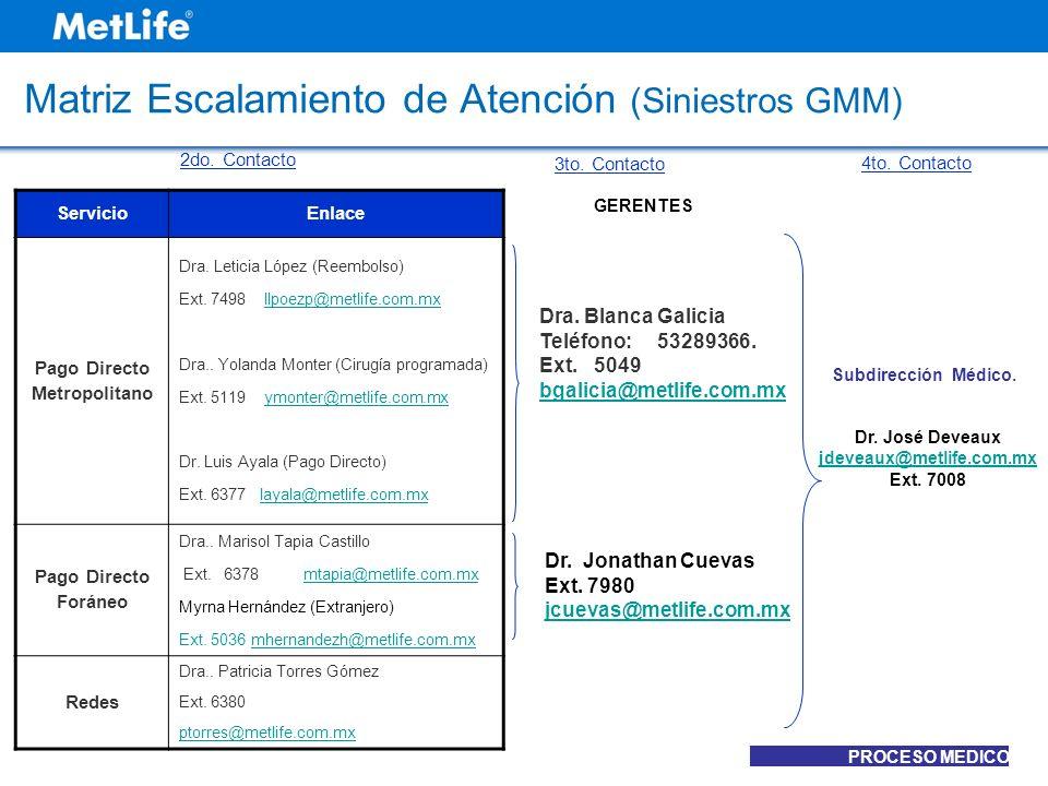 Matriz Escalamiento de Atención (Siniestros GMM) Subdirección Médico. Dr. José Deveaux jdeveaux@metlife.com.mx Ext. 7008 ServicioEnlace Pago Directo M