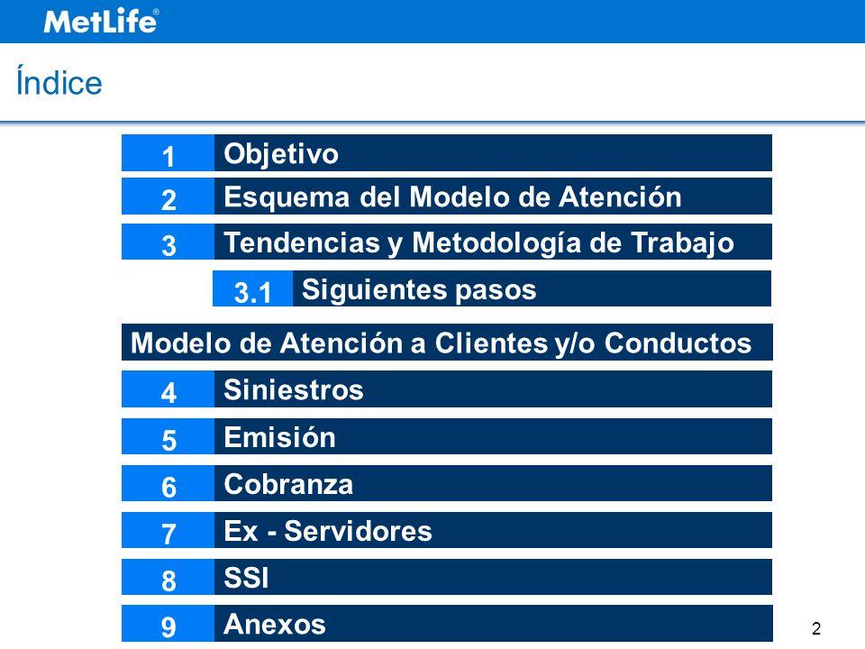 Matriz Escalamiento de Atención Área Comercial Federal Subdirección Comercial Gerardo Bucio Colchado gbucio @metlife.com.mx @metlife.com.mx Ext.