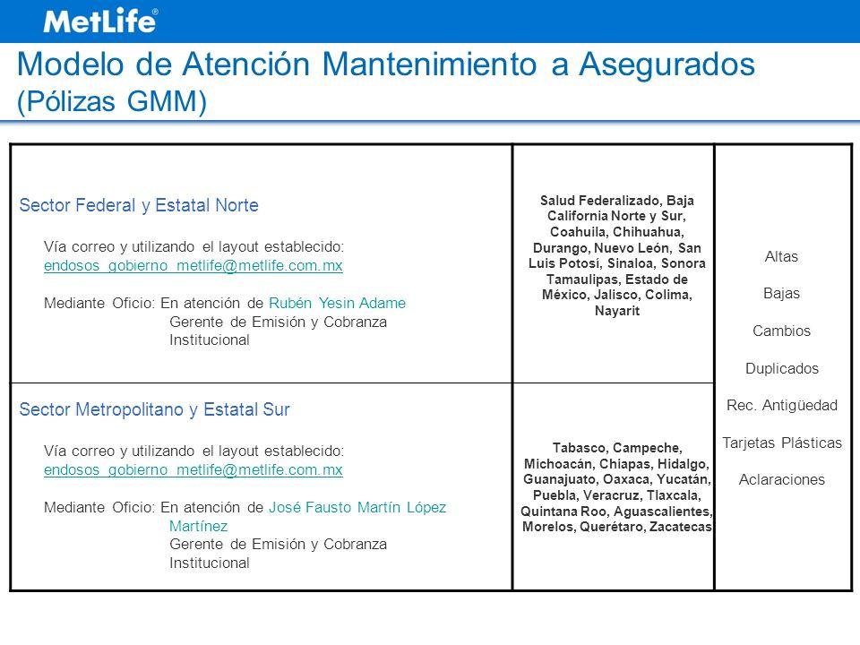 Modelo de Atención Mantenimiento a Asegurados (Pólizas GMM) Sector Federal y Estatal Norte Vía correo y utilizando el layout establecido: endosos_gobi
