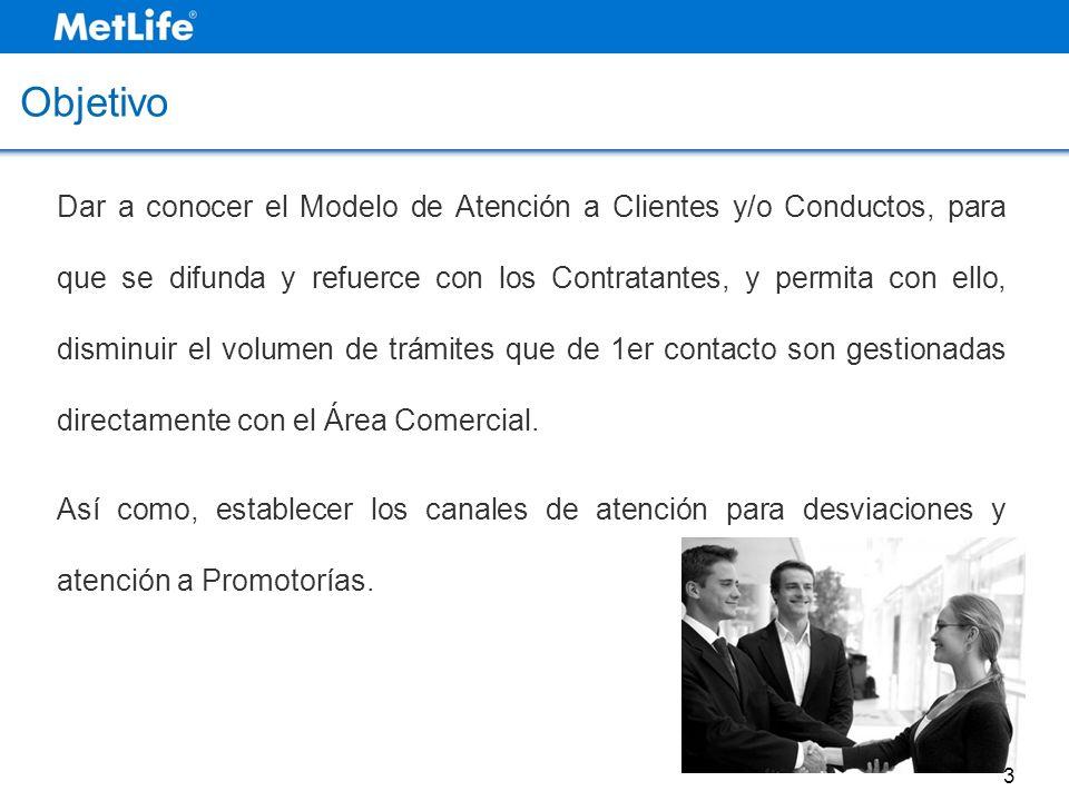 Matriz de Escalamiento de Atención, SSI Actividad2do Contacto Rescate SSI En atención de: Liliana Uribe García Correo: luribeg@metlife.com.mxluribeg@metlife.com.mx Ext.