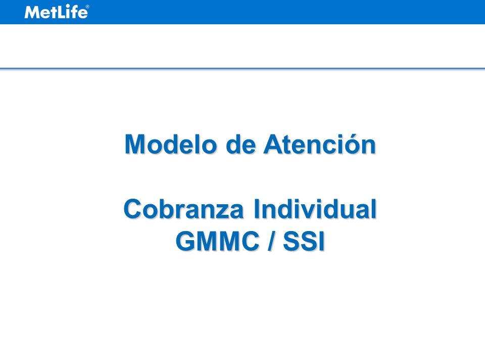 Modelo de Atención Cobranza Individual GMMC / SSI