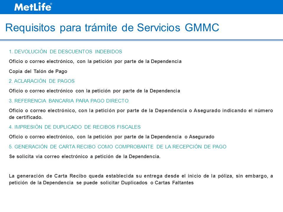 Requisitos para trámite de Servicios GMMC 1. DEVOLUCIÓN DE DESCUENTOS INDEBIDOS Oficio o correo electrónico, con la petición por parte de la Dependenc