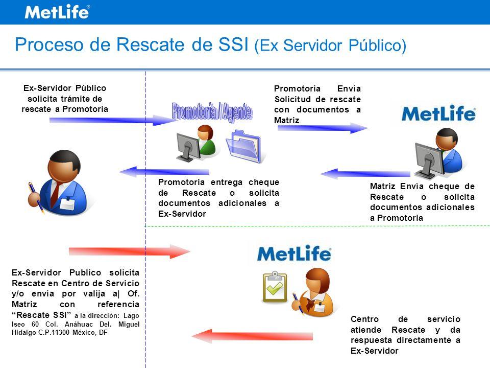 Proceso de Rescate de SSI (Ex Servidor Público) Ex-Servidor Público solicita trámite de rescate a Promotoria Promotoria Envía Solicitud de rescate con