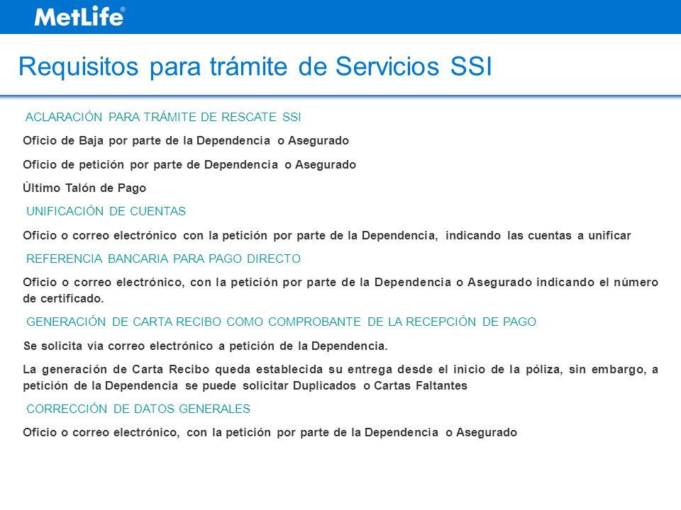 Requisitos para trámite de Servicios SSI ACLARACIÓN PARA TRÁMITE DE RESCATE SSI Oficio de Baja por parte de la Dependencia o Asegurado Oficio de petic