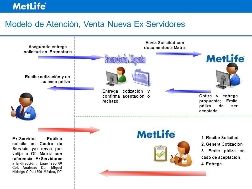 Modelo de Atención, Venta Nueva Ex Servidores Asegurado entrega solicitud en Promotoría Envía Solicitud con documentos a Matriz Cotiza y entrega propu