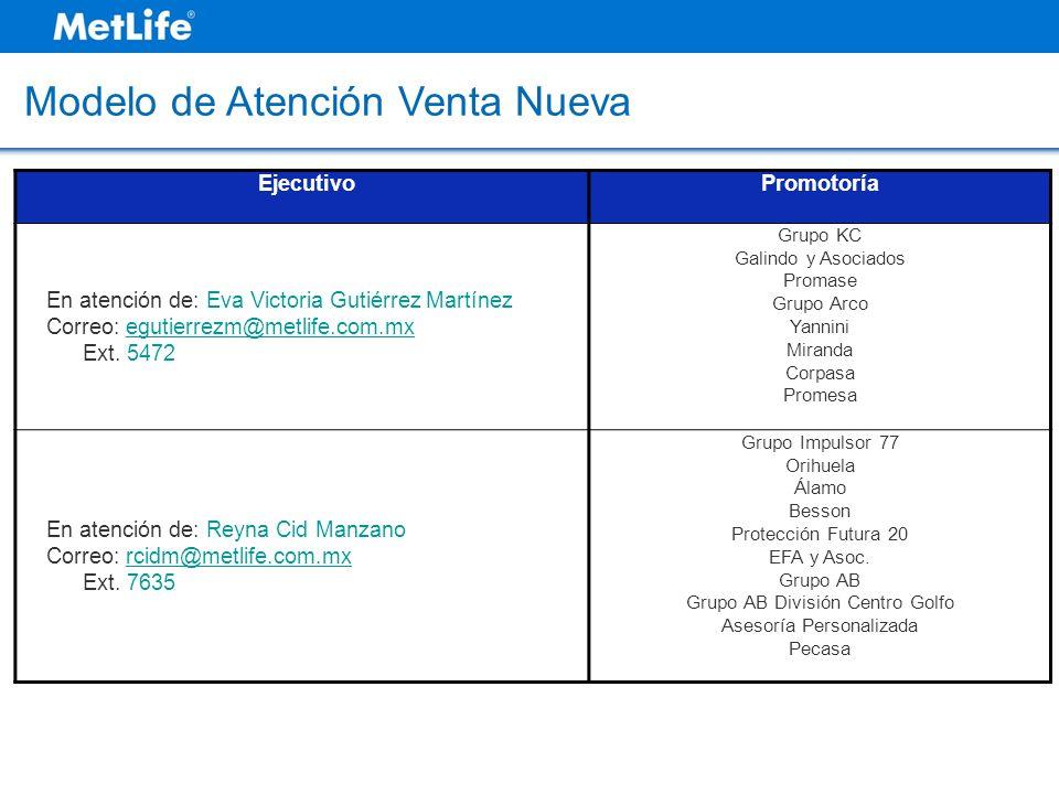 EjecutivoPromotoría En atención de: Eva Victoria Gutiérrez Martínez Correo: egutierrezm@metlife.com.mxegutierrezm@metlife.com.mx Ext. 5472 Grupo KC Ga