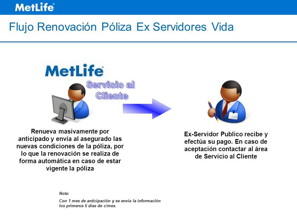 Flujo Renovación Póliza Ex Servidores Vida Ex-Servidor Publico recibe y efectúa su pago. En caso de aceptación contactar al área de Servicio al Client