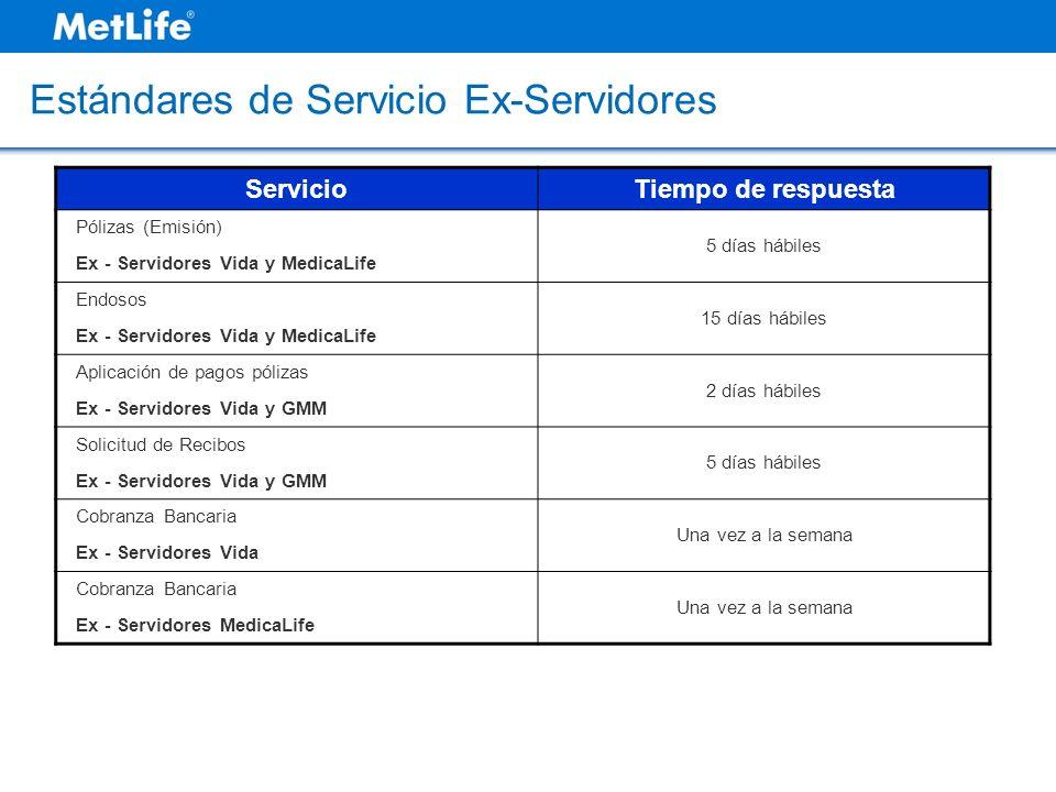 Estándares de Servicio Ex-Servidores ServicioTiempo de respuesta Pólizas (Emisión) Ex - Servidores Vida y MedicaLife 5 días hábiles Endosos Ex - Servi