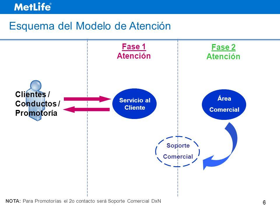 Fase 1 Atención Fase 2 Atención Servicio al Cliente Soporte Comercial Esquema del Modelo de Atención Área Comercial NOTA: Para Promotorías el 2o conta