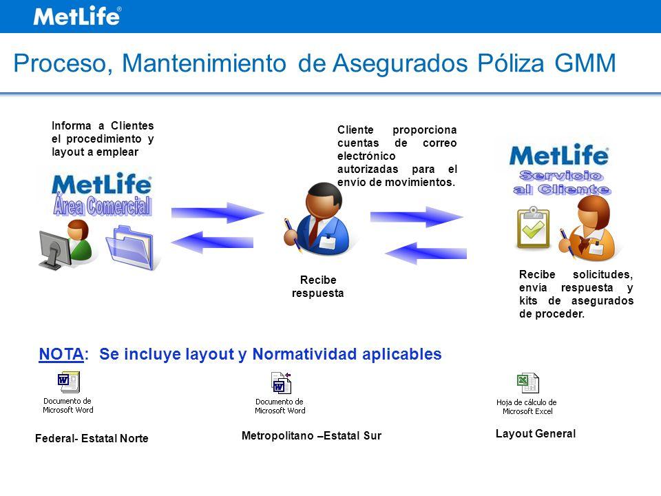 Proceso, Mantenimiento de Asegurados Póliza GMM Recibe solicitudes, envía respuesta y kits de asegurados de proceder. Cliente proporciona cuentas de c