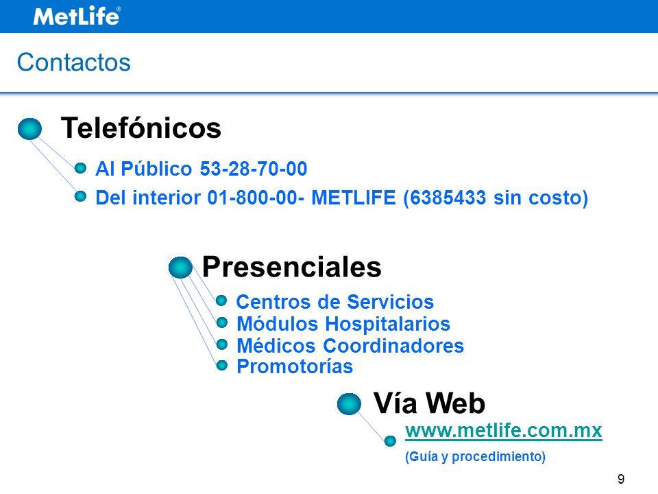 Al Público 53-28-70-00 Del interior 01-800-00- METLIFE (6385433 sin costo) Telefónicos Vía Web www.metlife.com.mx (Guía y procedimiento) Contactos Pre