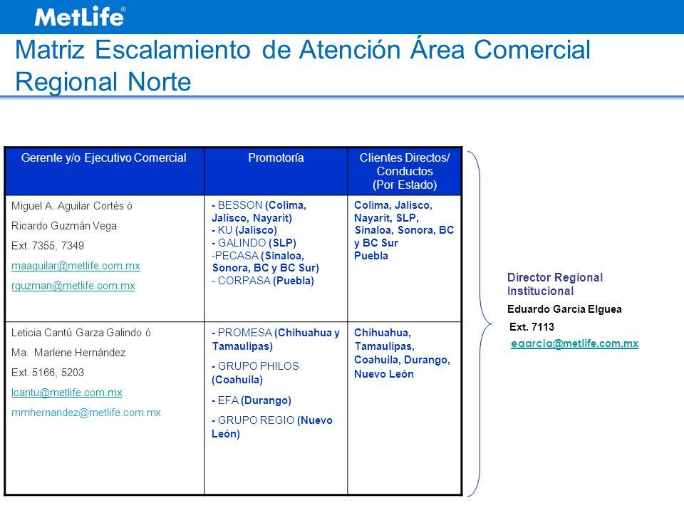 Matriz Escalamiento de Atención Área Comercial Regional Norte Director Regional Institucional Eduardo García Elguea egarcia @metlife.com.mx @metlife.c
