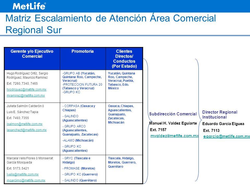 Matriz Escalamiento de Atención Área Comercial Regional Sur Subdirección Comercial Manuel H. Valdez Eguiarte mvaldez@metlife.com.mx Ext. 7157 Director