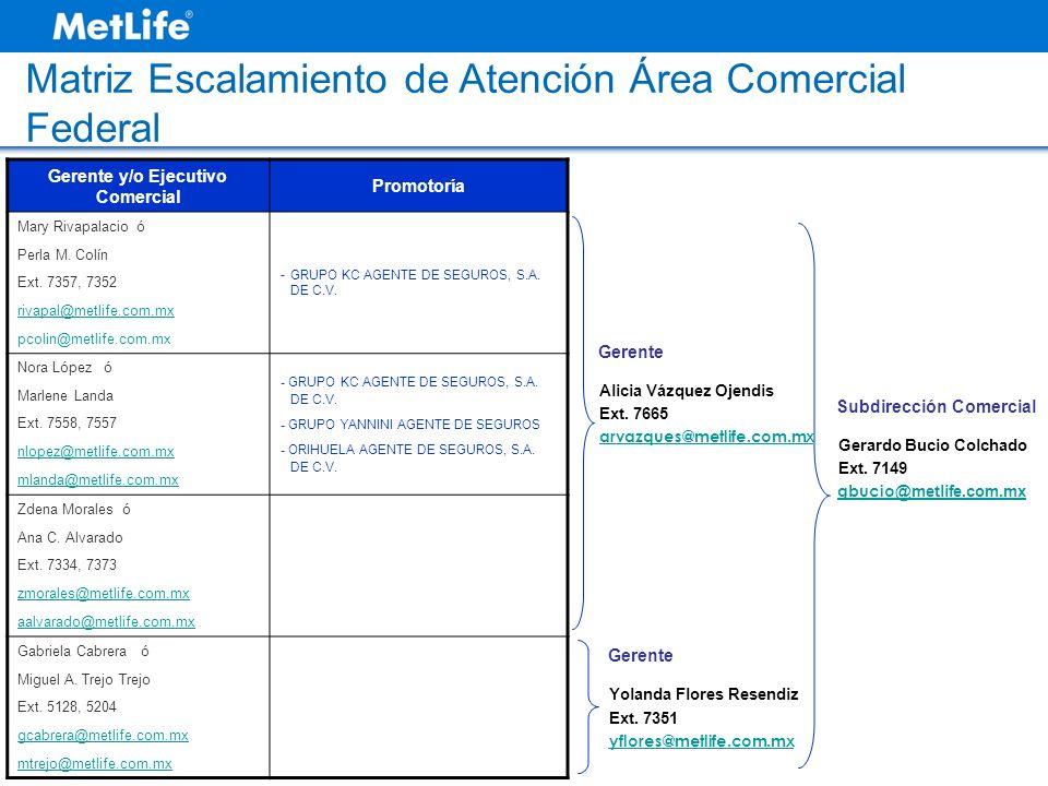 Matriz Escalamiento de Atención Área Comercial Federal Subdirección Comercial Gerardo Bucio Colchado gbucio @metlife.com.mx @metlife.com.mx Ext. 7149