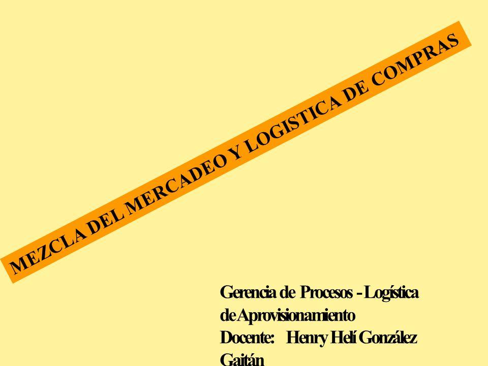 MEZCLA DEL MERCADEO Y LOGISTICA DE COMPRAS Gerencia de Procesos - Logística de Aprovisionamiento Docente: Henry Helí González Gaitán