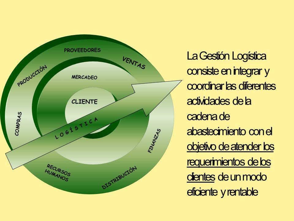 La Gestión Logística consiste en integrar y coordinar las diferentes actividades de la cadena de abastecimiento con el objetivo de atender los requeri