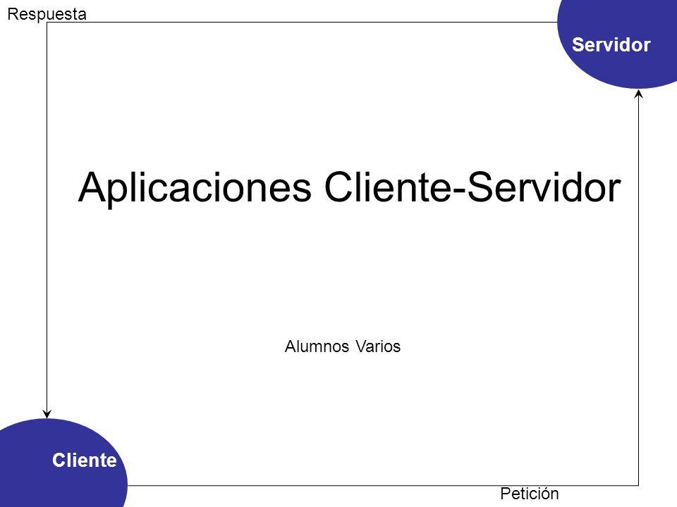 Cliente Servidor Petición Respuesta Aplicaciones Cliente-Servidor Alumnos Varios