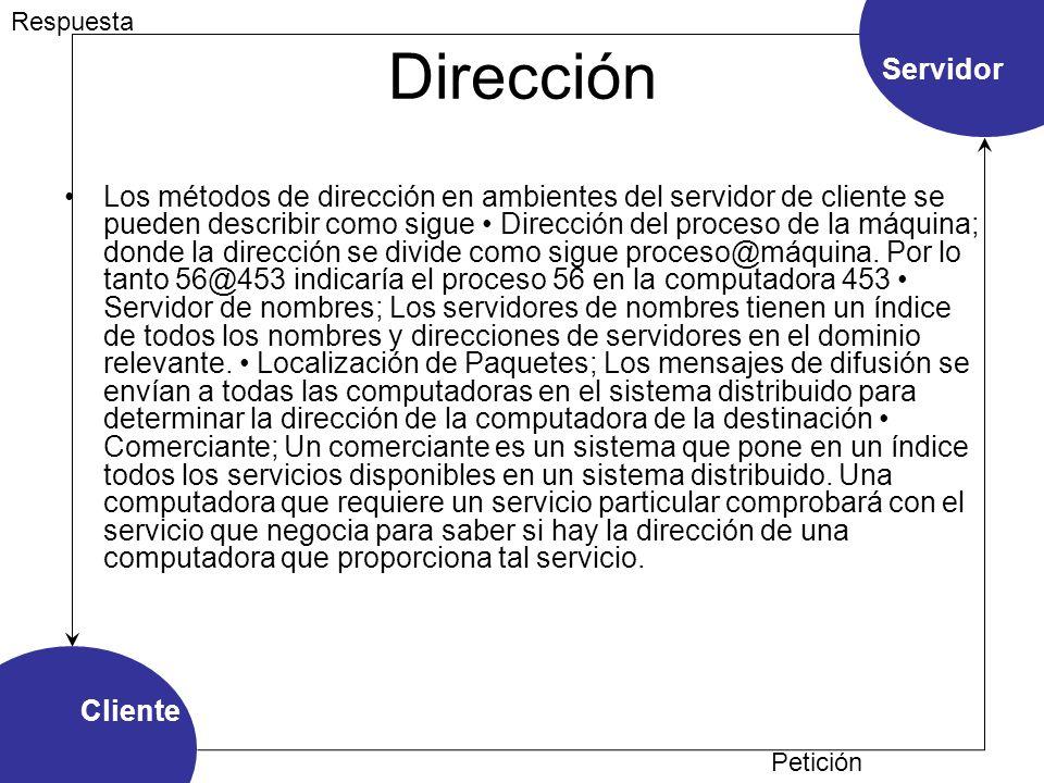 Cliente Servidor Petición Respuesta Dirección Los métodos de dirección en ambientes del servidor de cliente se pueden describir como sigue Dirección d
