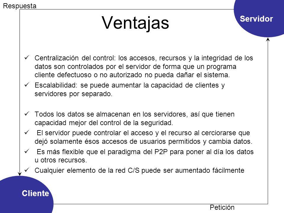 Cliente Servidor Petición Respuesta Ventajas Centralización del control: los accesos, recursos y la integridad de los datos son controlados por el ser