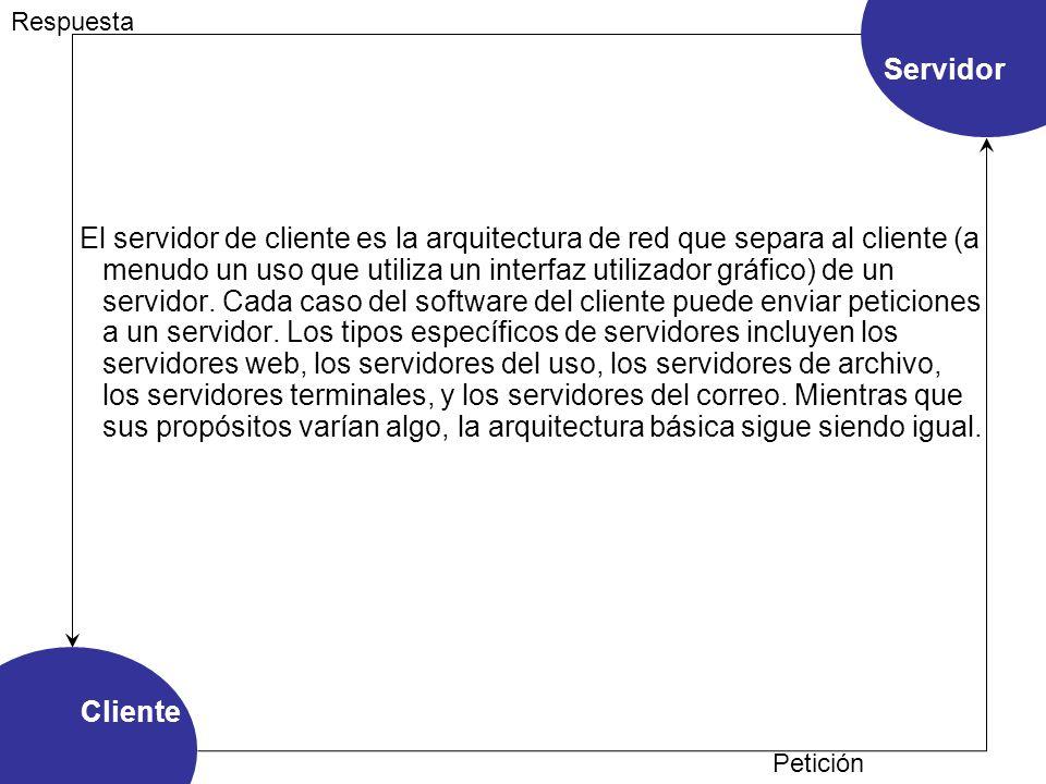 Cliente Servidor Petición Respuesta Por ejemplo, si estás leyendo un artículo en wikipedia, tu computadora y el web browser serían un cliente, y las computadoras, las bases de datos, y los usos que componen Wikipedia serían el servidor.