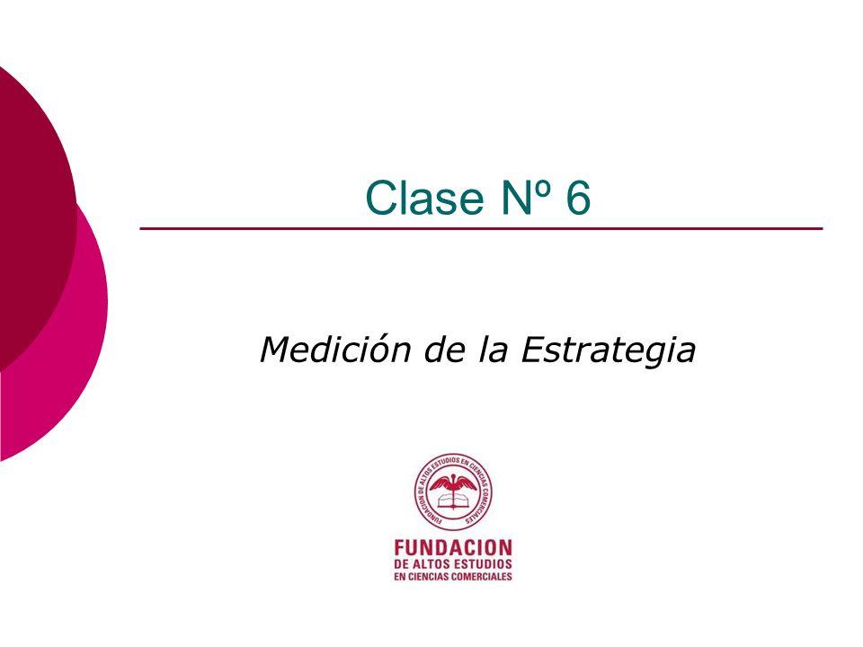 Clase Nº 6 Medición de la Estrategia