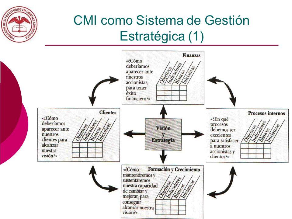 CMI como Sistema de Gestión Estratégica (1)