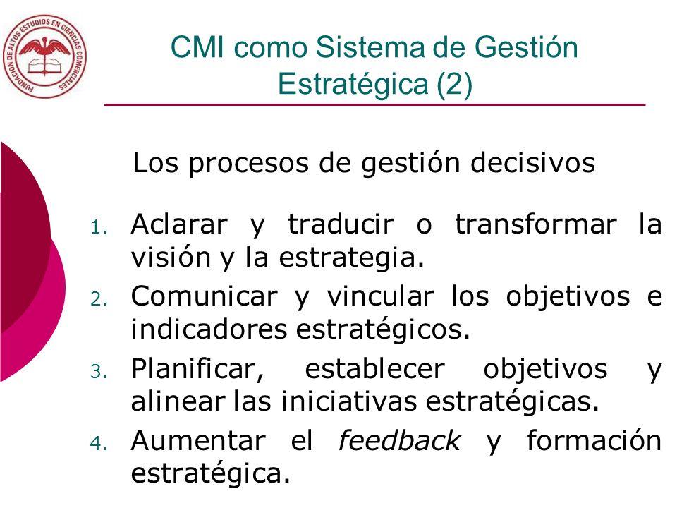 CMI como Sistema de Gestión Estratégica (2) 1. Aclarar y traducir o transformar la visión y la estrategia. 2. Comunicar y vincular los objetivos e ind