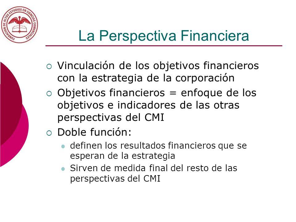 La Perspectiva Financiera Vinculación de los objetivos financieros con la estrategia de la corporación Objetivos financieros = enfoque de los objetivo