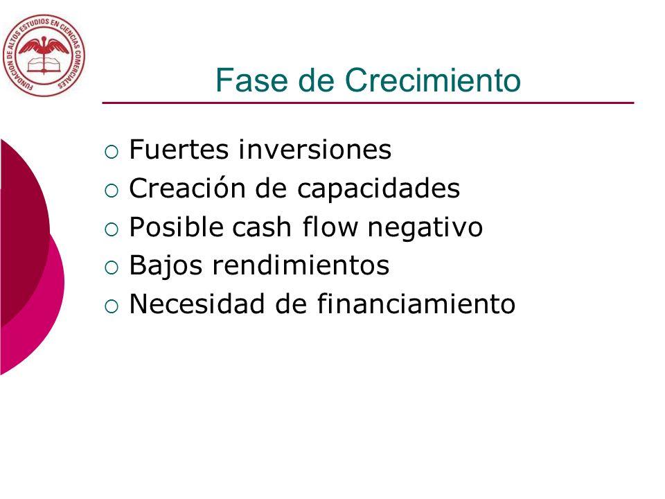 Fase de Crecimiento Fuertes inversiones Creación de capacidades Posible cash flow negativo Bajos rendimientos Necesidad de financiamiento