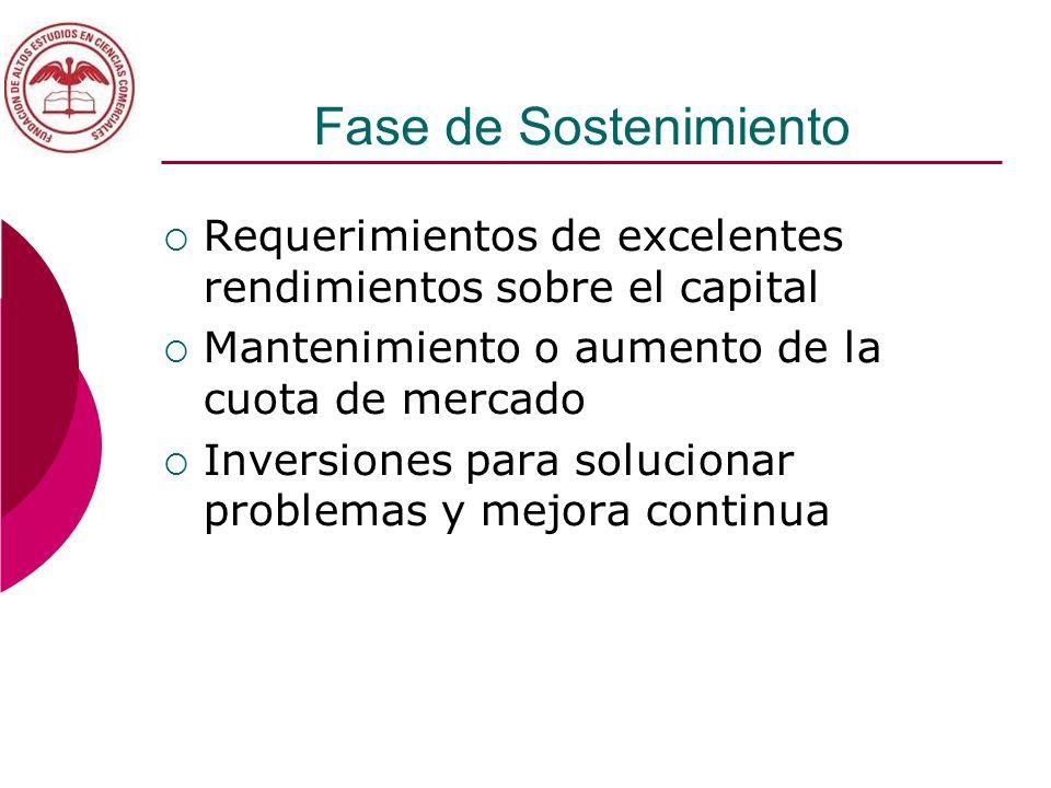 Fase de Sostenimiento Requerimientos de excelentes rendimientos sobre el capital Mantenimiento o aumento de la cuota de mercado Inversiones para soluc