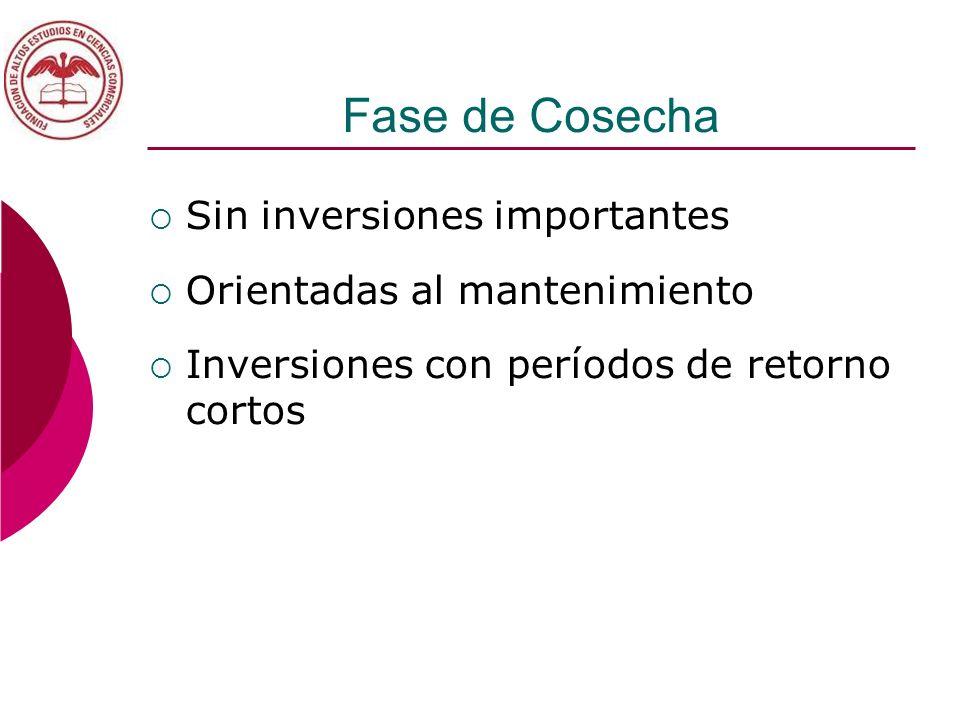 Fase de Cosecha Sin inversiones importantes Orientadas al mantenimiento Inversiones con períodos de retorno cortos