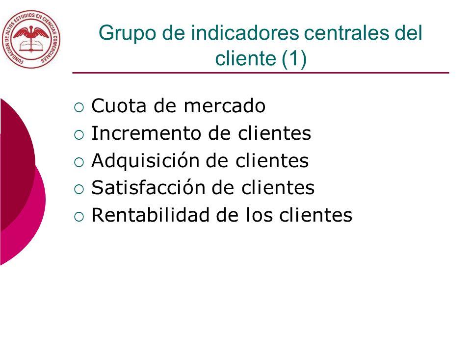 Grupo de indicadores centrales del cliente (1) Cuota de mercado Incremento de clientes Adquisición de clientes Satisfacción de clientes Rentabilidad d
