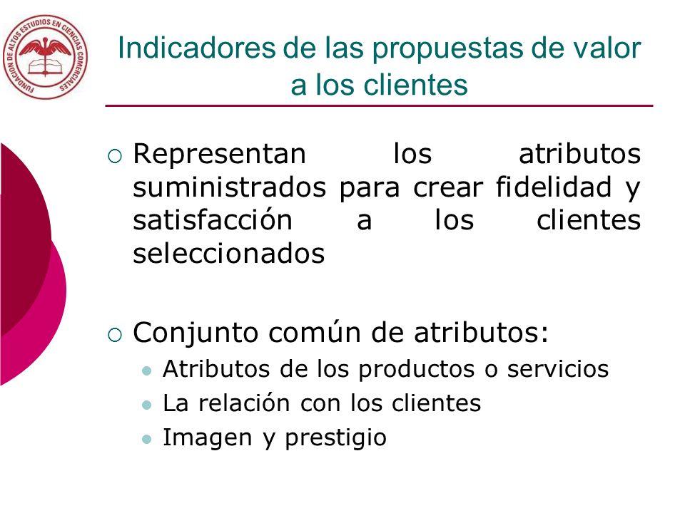 Indicadores de las propuestas de valor a los clientes Representan los atributos suministrados para crear fidelidad y satisfacción a los clientes selec