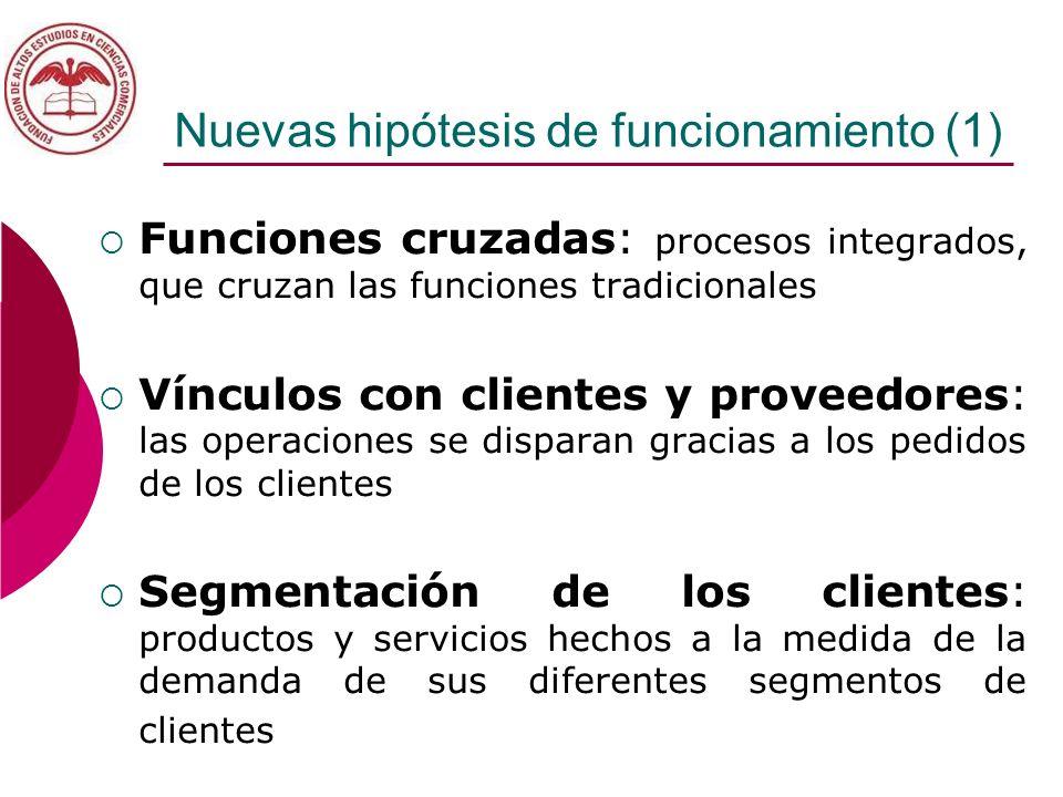Nuevas hipótesis de funcionamiento (1) Funciones cruzadas: procesos integrados, que cruzan las funciones tradicionales Vínculos con clientes y proveed