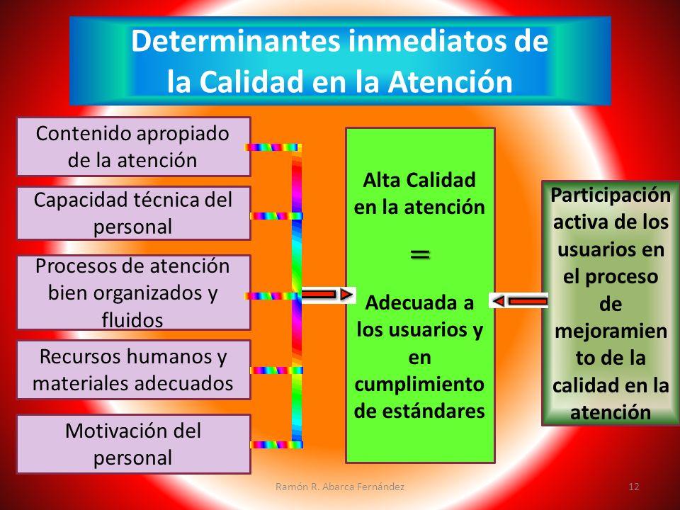 Determinantes inmediatos de la Calidad en la Atención Contenido apropiado de la atención Capacidad técnica del personal Procesos de atención bien orga