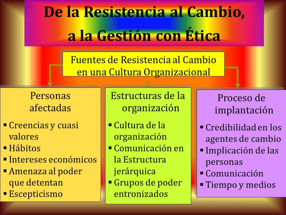 De la Resistencia al Cambio, a la Gestión con Ética Fuentes de Resistencia al Cambio en una Cultura Organizacional Fuentes de Resistencia al Cambio en