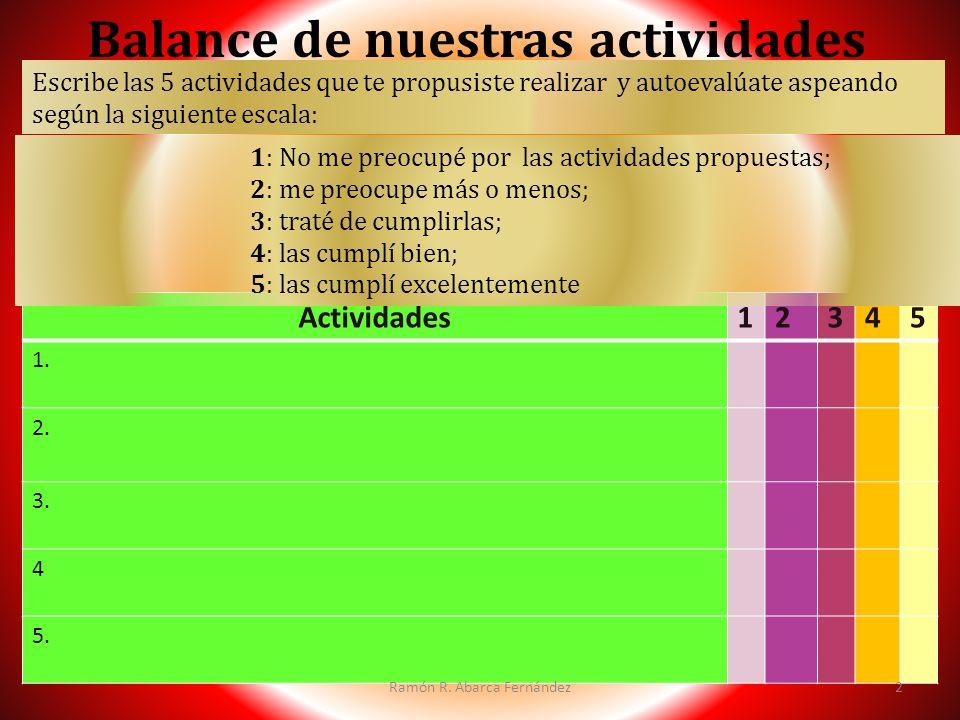 Balance de nuestras actividades Escribe las 5 actividades que te propusiste realizar y autoevalúate aspeando según la siguiente escala: Actividades123