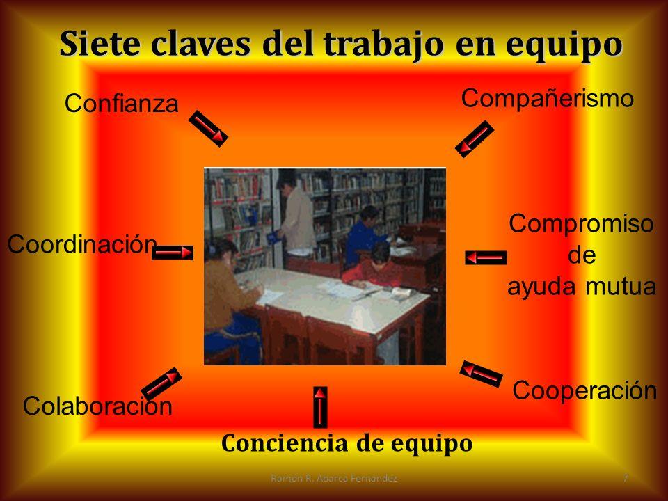 Siete claves del trabajo en equipo Compromiso de ayuda mutua Confianza Cooperación Colaboración Coordinación Compañerismo Conciencia de equipo 7