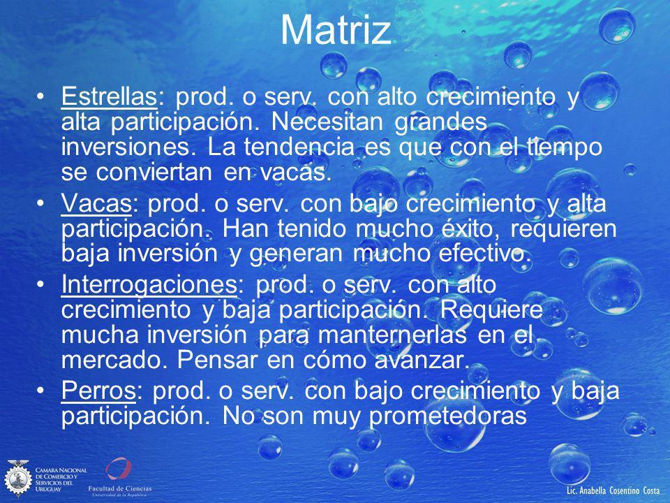 Matriz Estrellas: prod.o serv. con alto crecimiento y alta participación.
