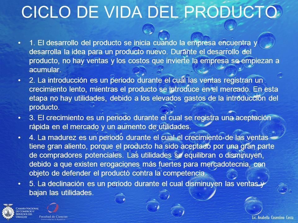CICLO DE VIDA DEL PRODUCTO 1.