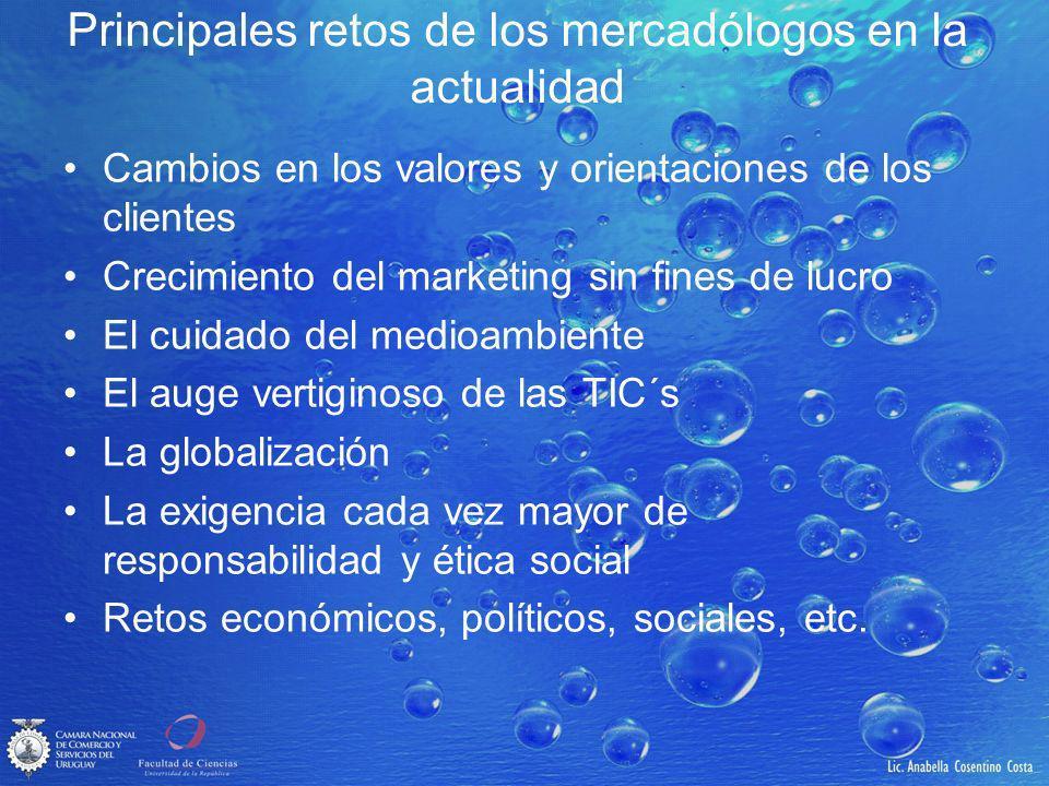 Cinco filosofías del marketing El concepto de producción El concepto de producto El concepto de vender El concepto de marketing El concepto de marketing para la sociedad