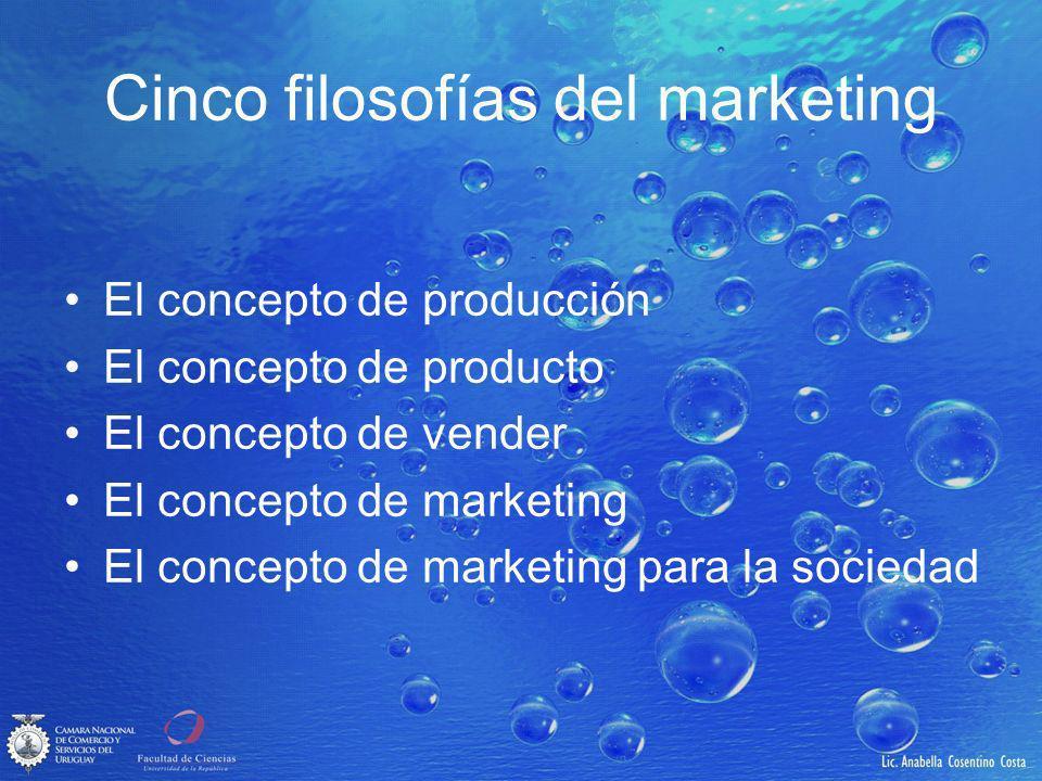 Estrategias de Crecimiento Matriz de expansión de producto Penetración de mercado: aumentar las ventas de los prod.