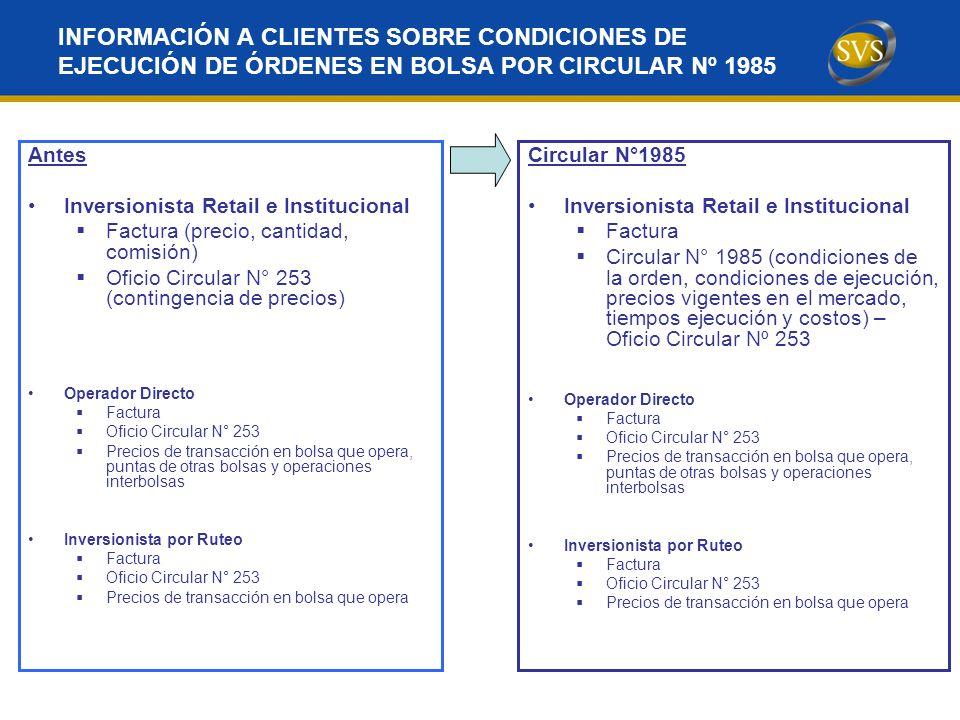 INFORMACIÓN A CLIENTES SOBRE CONDICIONES DE EJECUCIÓN DE ÓRDENES EN BOLSA POR CIRCULAR Nº 1985 Antes Inversionista Retail e Institucional Factura (pre